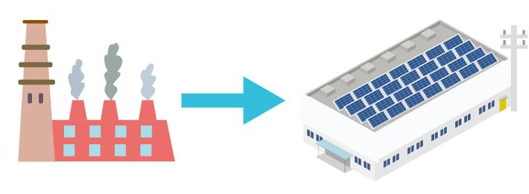 脱炭素を目的とした太陽光発電の導入