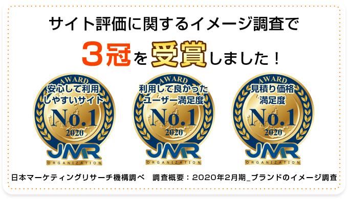 サイト評価に関するイメージ調査で3冠を受賞しました!