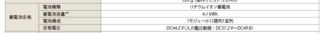 ニチコン蓄電池ESS-U3S1