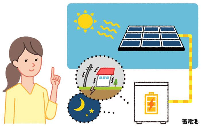 太陽光発電と蓄電池併用のメリット