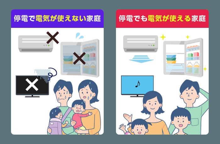 家族と停電対策
