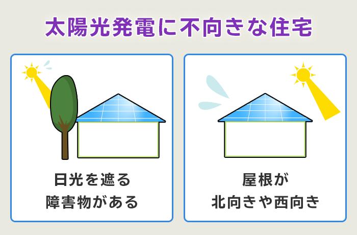 太陽光発電に不向きな家